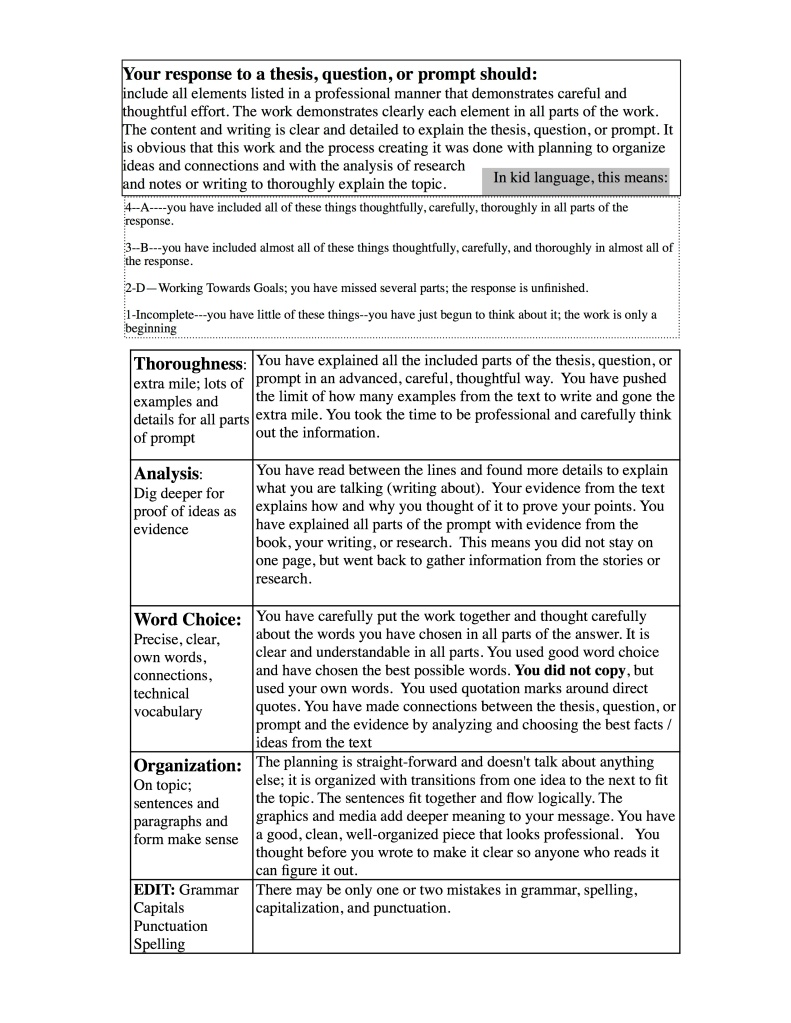 Response_Criteria.pages