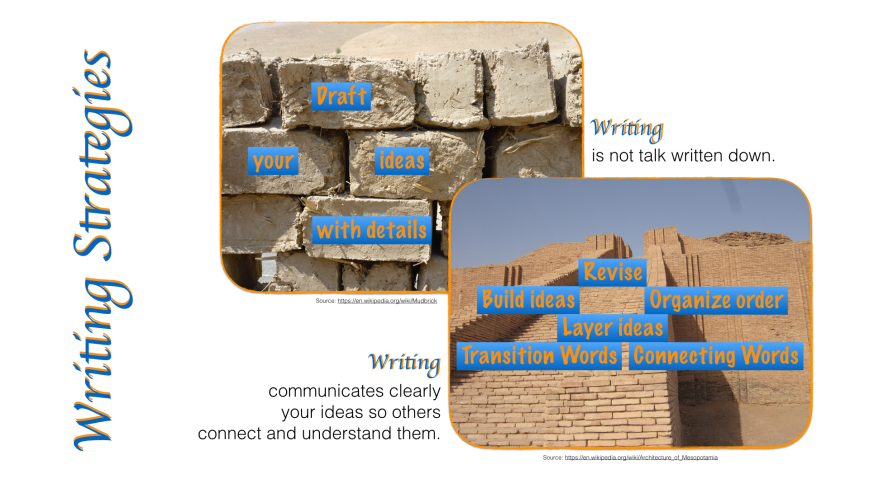 writing strategies transition words.001