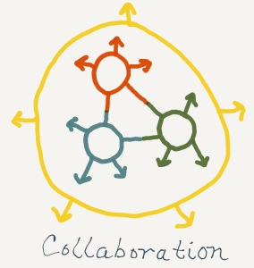 collaboration_iconsre