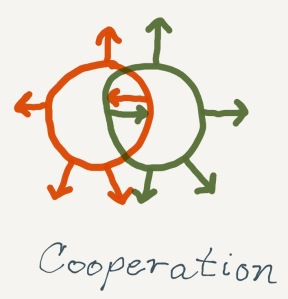 cooperation_iconsre