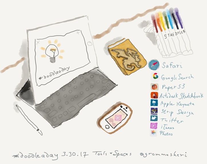 doodleaday_30_tools_spaces.sre