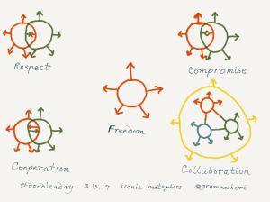 doodleaday_iconssre_freedom