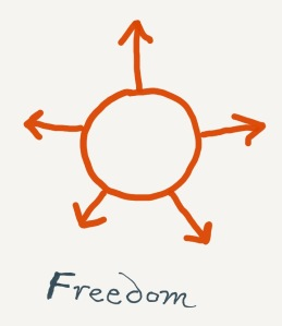 freedom_iconsre