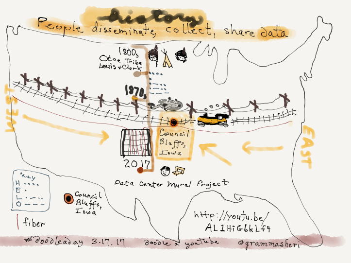 IMG_3683_doodleaday_data_history.PNG