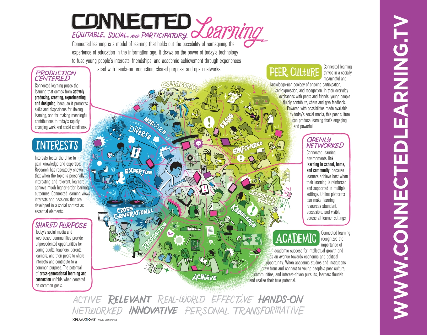 connected-learning-print.jpg
